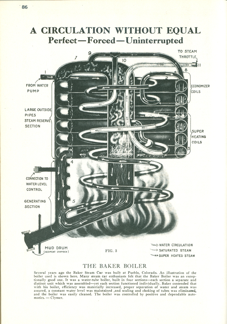 Baker Steam Motor Car and Manufacturing Company, Burner Advertisement, Floyd Clymer