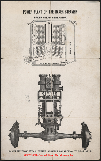 Baker Steam Motor Car and Manufacturing Company, Power Plant of the Baker Steamer, Uniflow Engine, Flyer