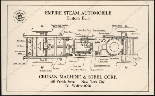 Cruban Machine & Steel Corporation, ca: 1925, Empire Steam  Automovile, Custom Built, Postcard, Front