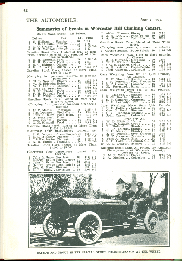 Grout Bros Automobile Racer, June 1905 Worcester Hill Climb, The Automobile, Clymer Copy