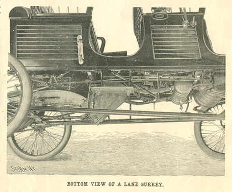 Lane Motor Carriage Company, Scientific American, March 1, 1902, p. 138a Under Carriage Illustration