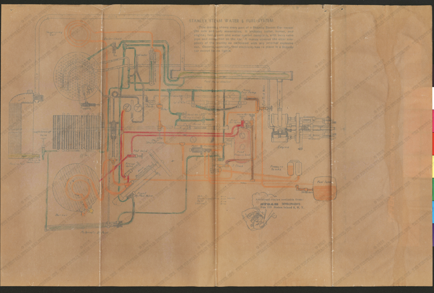 Stanley Steam Car Piping Diagram, Steam Developments Staten Island, NY Reproduction, Nichols Collection.
