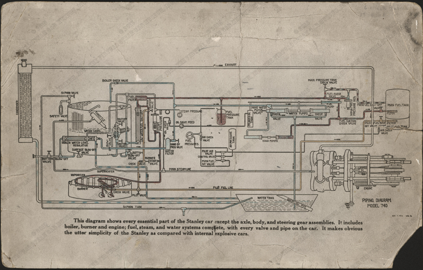 Stanley Steam Car Piping Diagram, October 7, 1922, Front, Nichols Collection.