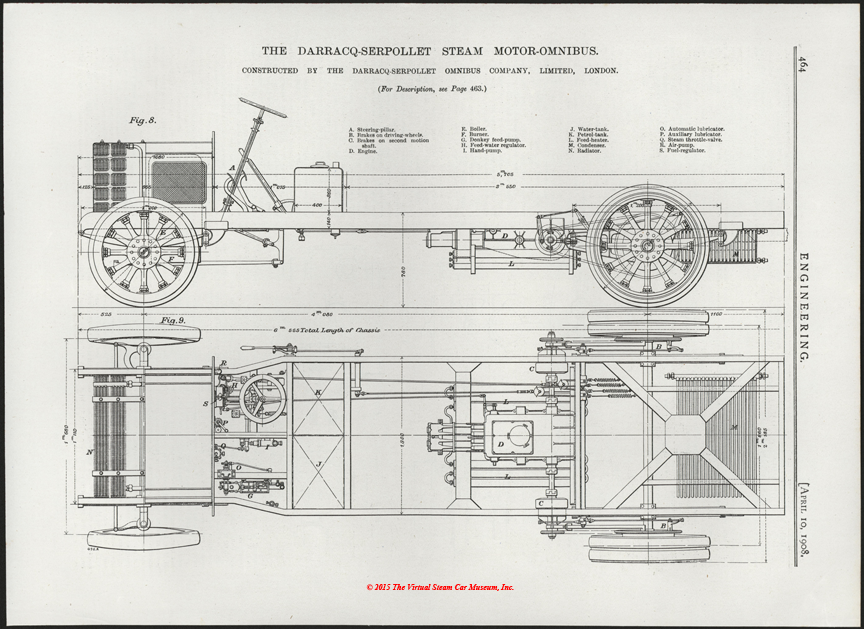 Engineering Magazine, April 10, 1908, Steam Bus manufactured by the Darracq-Serpollet Omnibus Company, Ltd. of London, p. 464