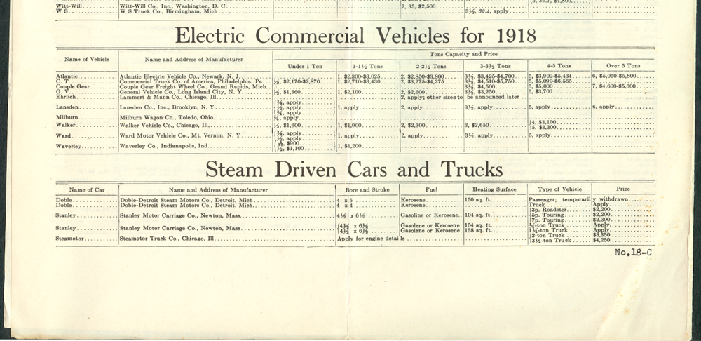Steamotor Truck Company, January 5, 1918, Scientific American, Floyd Clymer Reprint, p. 4